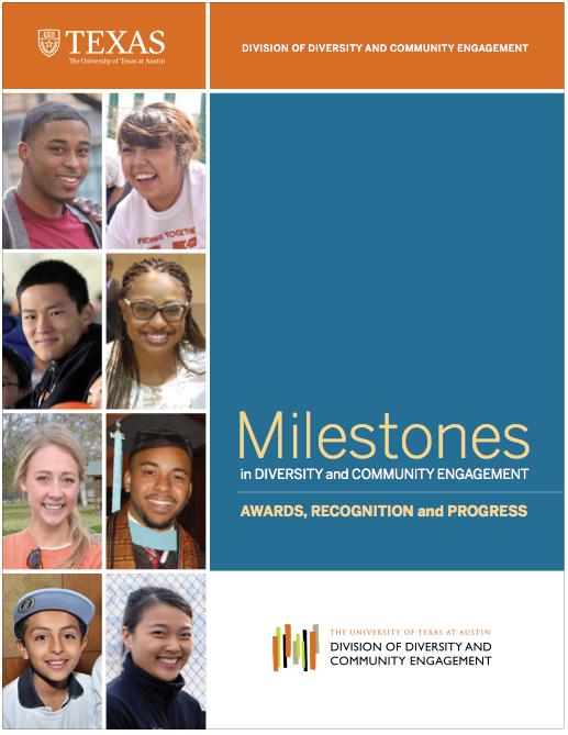 Milestones 2015