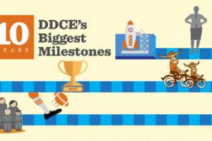 Milestones banner