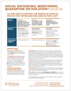 DellMed's Social Distancing handout