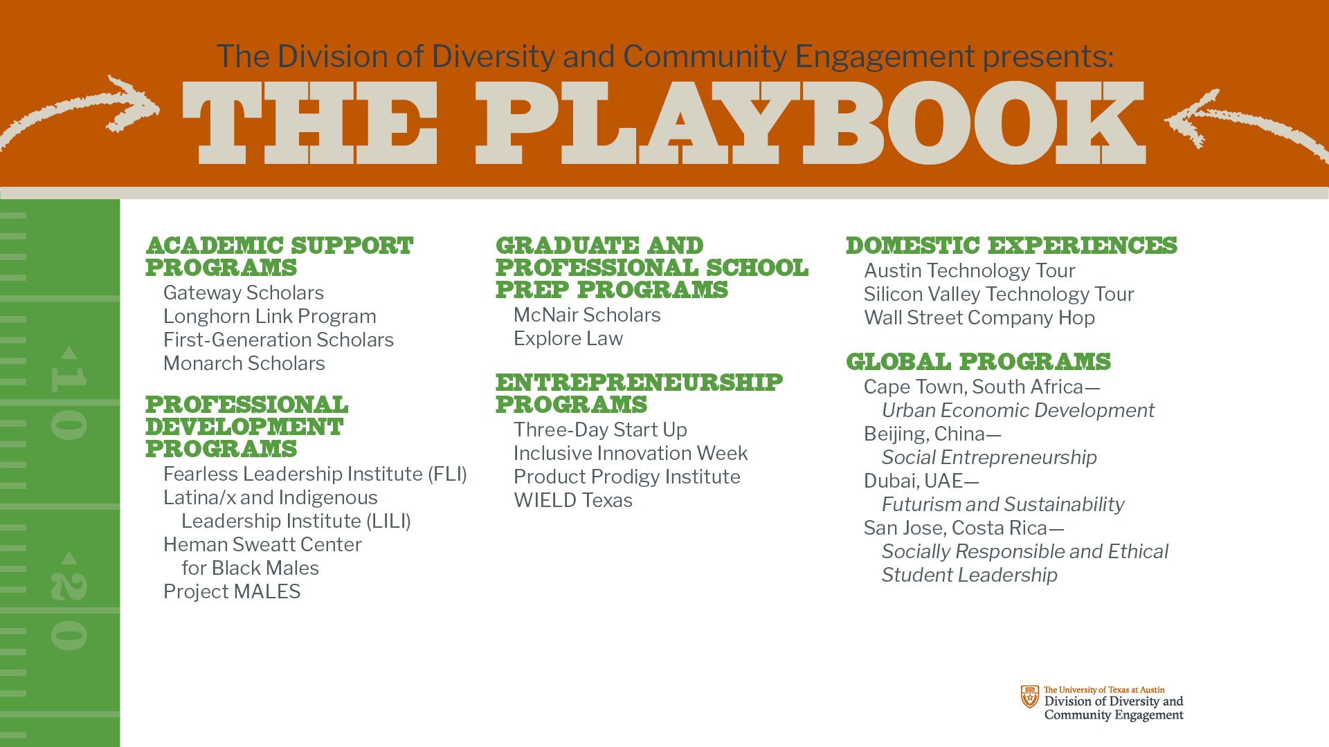 The Playbook: Programs