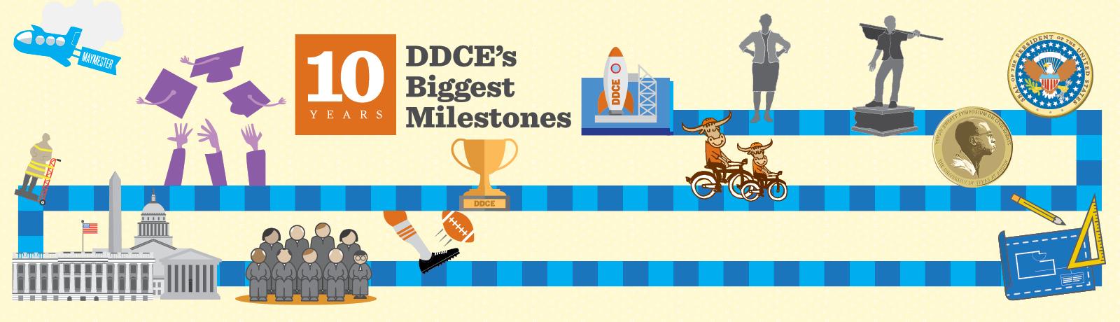 DDCE's Biggest Milestones